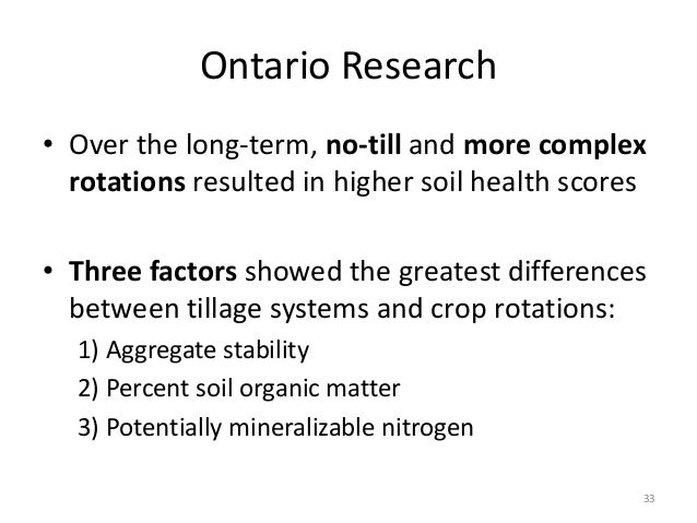 Soil it s alive hayes and munroe for Soil research impact factor