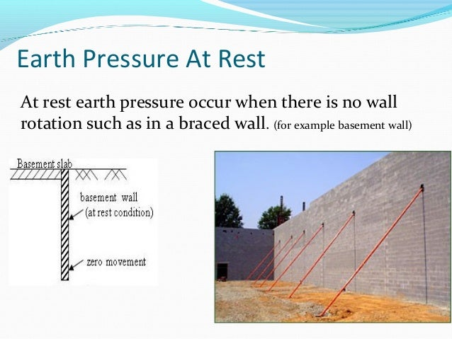 Lateral earth pressure for example basement wall 11 at rest earth pressure ccuart Choice Image