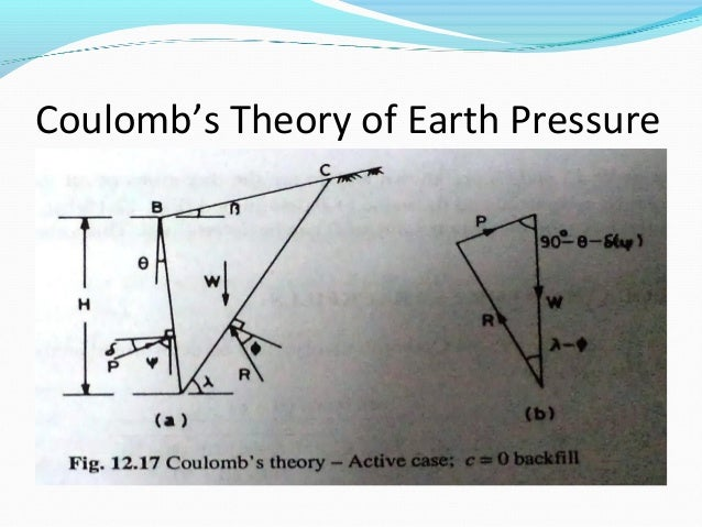 Lateral earth pressure rankine theory 1857 ccuart