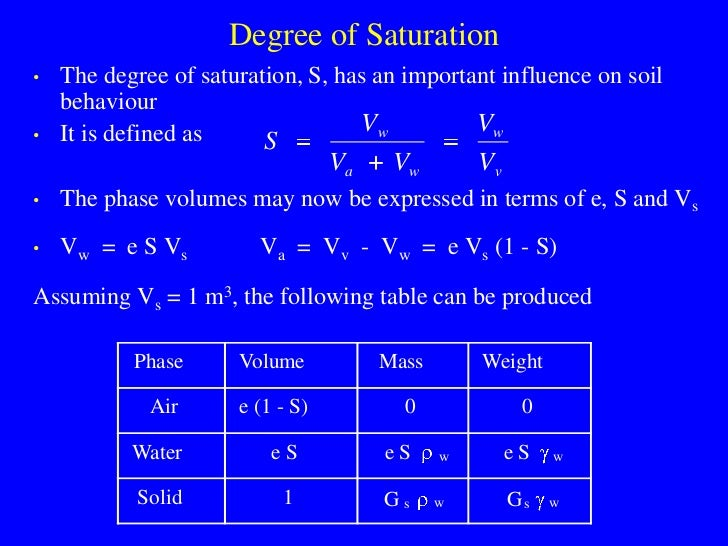 Degree of Saturation •   The degree of saturation, S, has an important influence on soil     behaviour •   It is defined a...