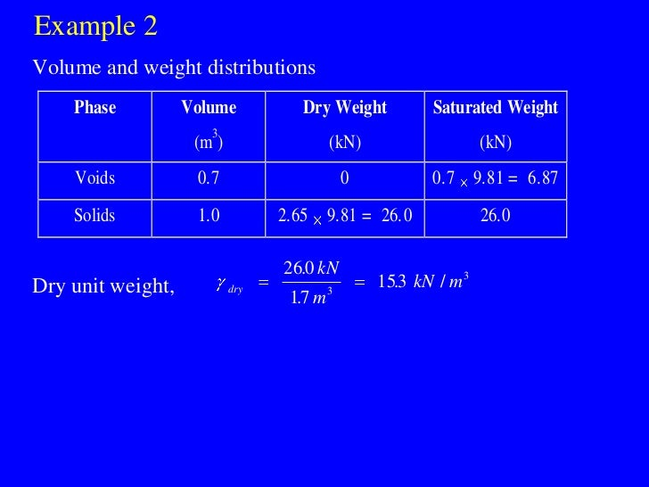 Convert kN to tf | kilonewton to tonnes-force metric si