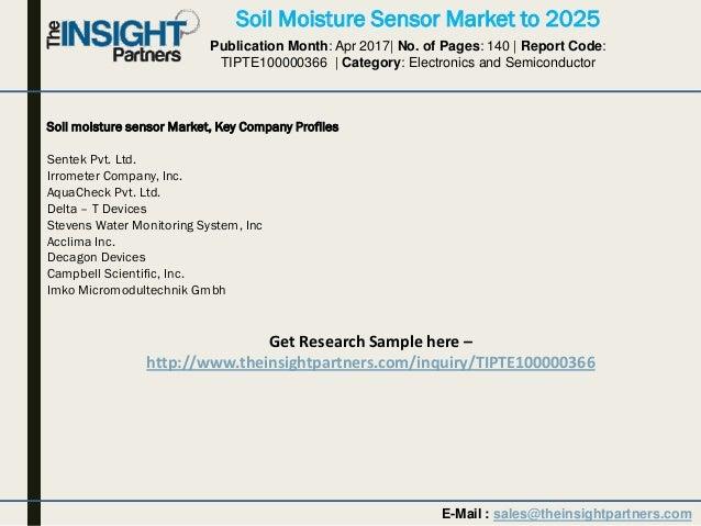 Soil Moisture Sensor Market An Insight On The Important Factors And