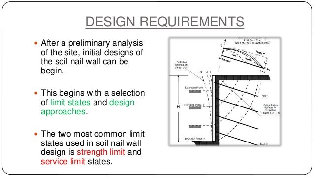 DESIGN REQUIREMENTS ... Good Ideas