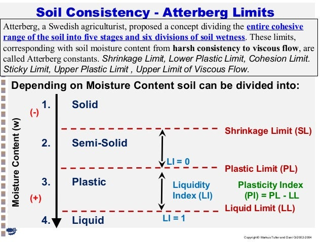 atterberg limit Atterberg limits (liquid limit testing) liquid limit testing determines the water content at which soil changes from a liquid to a plastic state.