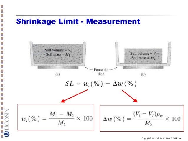Soil physics atterberg limit compaction shear strength for Soil volume calculator