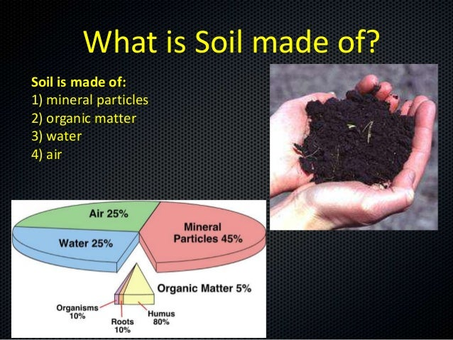 Soil presentation for What is dirt composed of