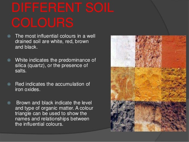 Soil properties and for Pictures of different types of soil with their names