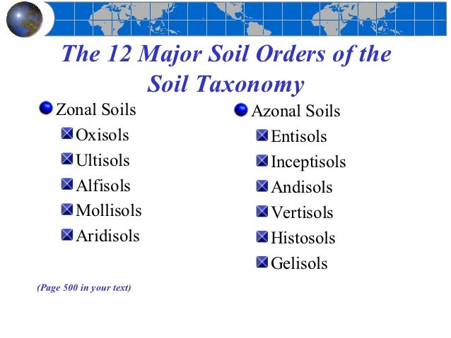 Soils for Soil taxonomy