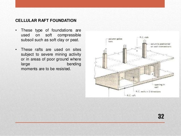 Soils properties and foundations for Types of soil and their uses