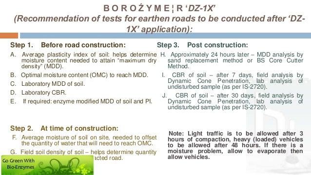 Methods Of Soil Enzymology
