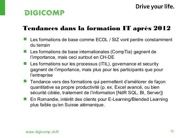 Les Certifications En Suisse Et Le March 233 Du Travail It