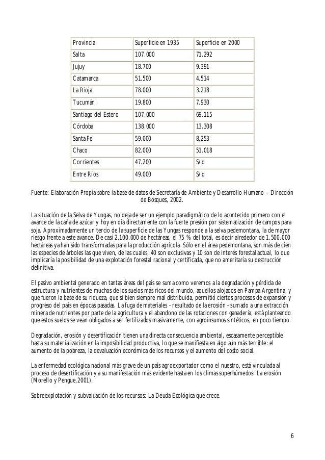 6Provincia Superficie en 1935 Superficie en 2000Salta 107.000 71.292Jujuy 18.700 9.391Catamarca 51.500 4.514La Rioja 78.00...