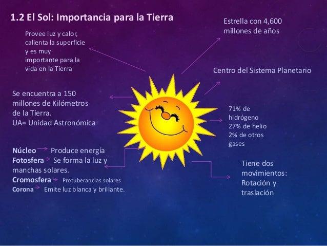 8a1ad573cb El Sol