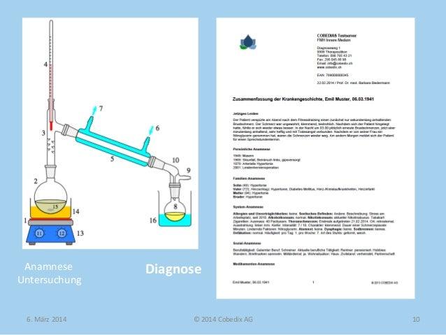 Anamnese Untersuchung  6. März 2014  Diagnose  © 2014 Cobedix AG  10