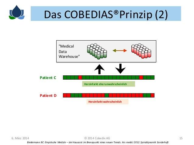 """Das COBEDIAS®Prinzip (2) """"Medical Data Warehouse""""  Patient C Herzinfarkt eher unwahrscheinlich  Patient D Herzinfarkt wahr..."""