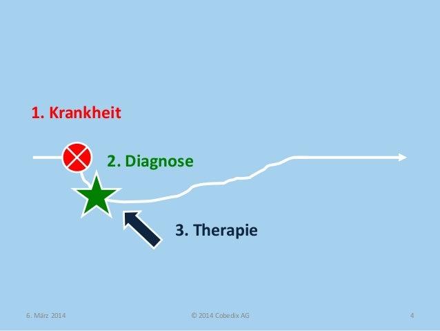 1. Krankheit 2. Diagnose  3. Therapie  6. März 2014  © 2014 Cobedix AG  4