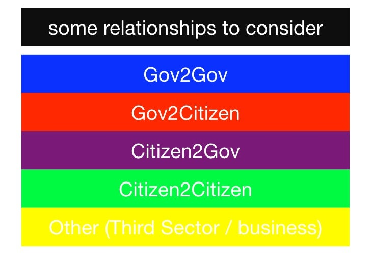 Gov 2.0 as a role model:  change from the inside out