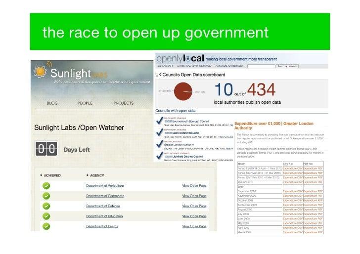 #opendata for #opencities