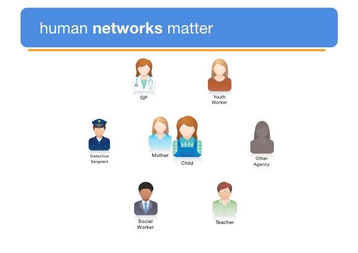 prototype application – Social Worker                                                                                     ...
