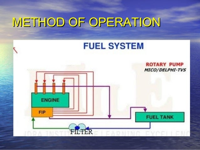 presentation of fuel injection pumps