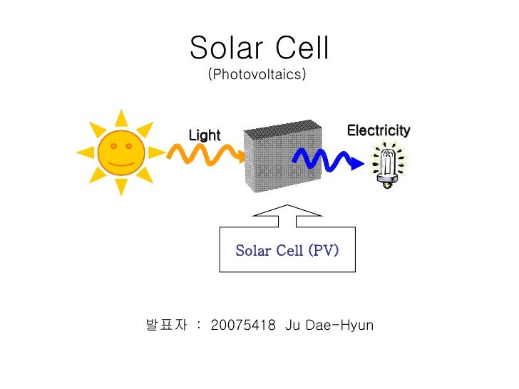 Solar Cell (Photovoltaics)  발표자  :  20075418  Ju Dae-Hyun Solar Cell (PV) Light Electricity