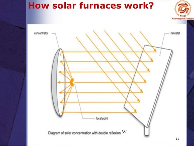 Furnace Venting Diagram Trusted Wiring Diagrams
