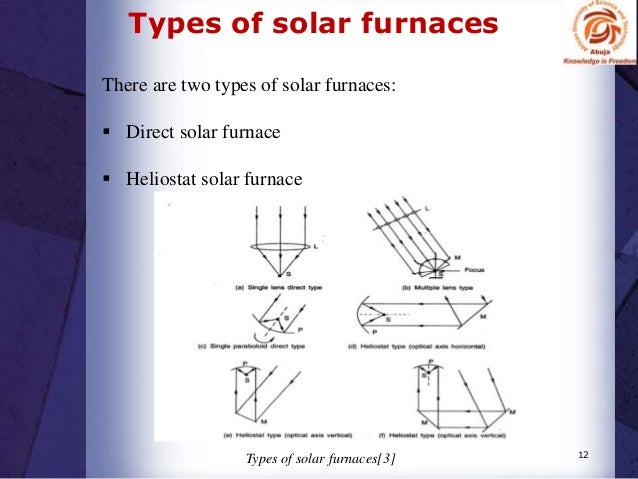 solar furnaces basic furnace diagram how solar furnaces work? 11 [5]; 12