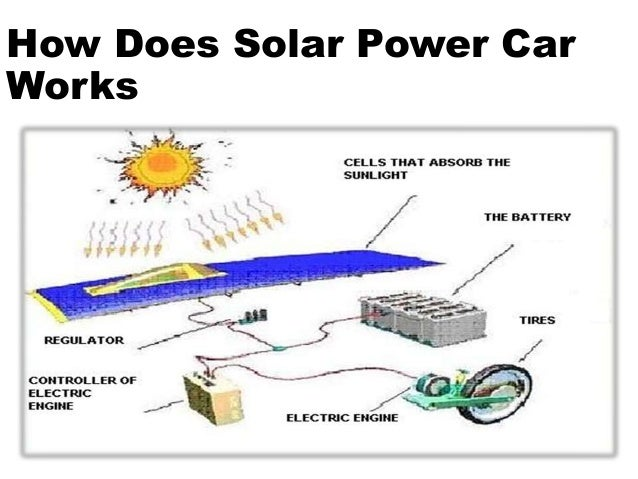 solar vehicle presentation rh slideshare net solar energy car diagram solar panel car diagram