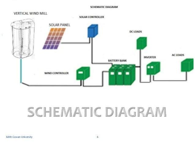 Gemütlich Solarpanel Systemschema Zeitgenössisch - Die Besten ...