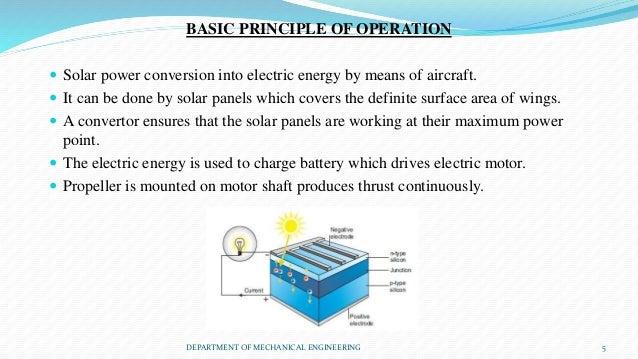 BASICS OF SOLAR ENERGY - ScienceDirect