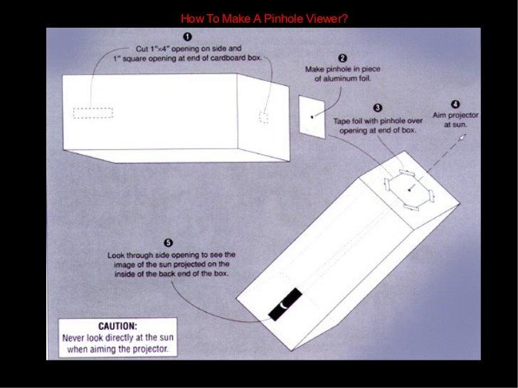 How To Make A Pinhole Viewer?