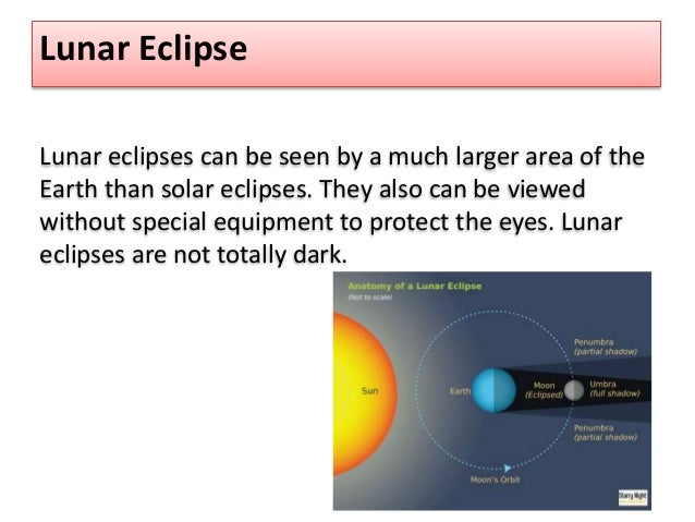 Lunar And Solar Eclipse Essay