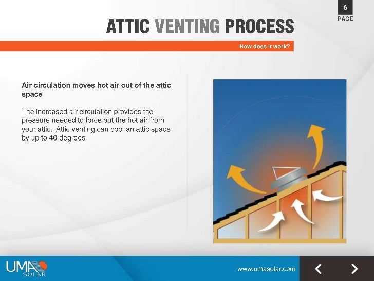 Solar attic fans simple solution to high utility bills for Attic air circulation