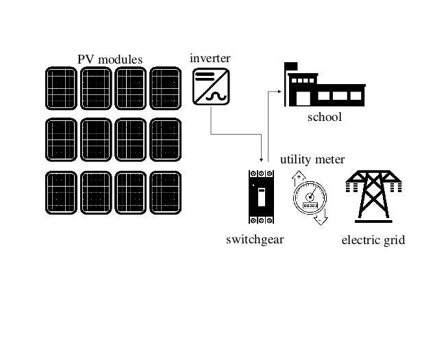 solar  u0026 battery demand savings analysis