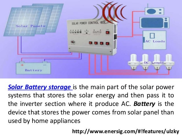 Solar battery storage for your home battery