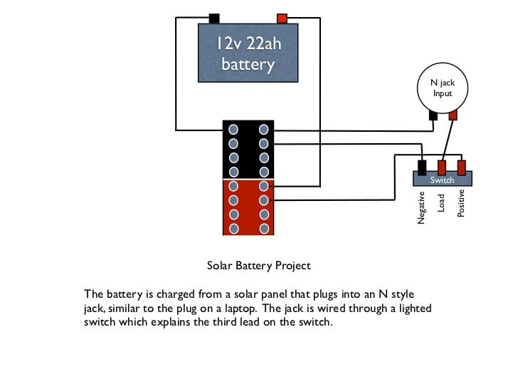 Solar battery box wiring diagram wiring diagram solar box wiring diagram led light wiring diagrams 2 12v 22ah battery asfbconference2016 Gallery