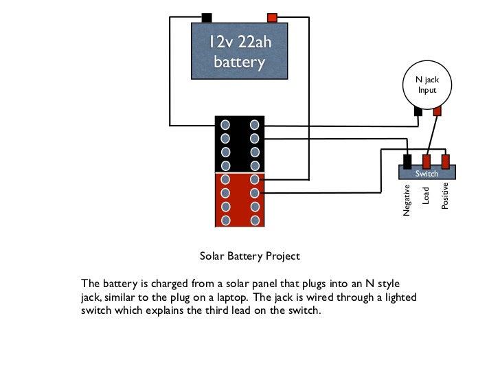 solar box wiring diagram rh slideshare net BMW Accessory Power Socket Replacement Lamp Sockets