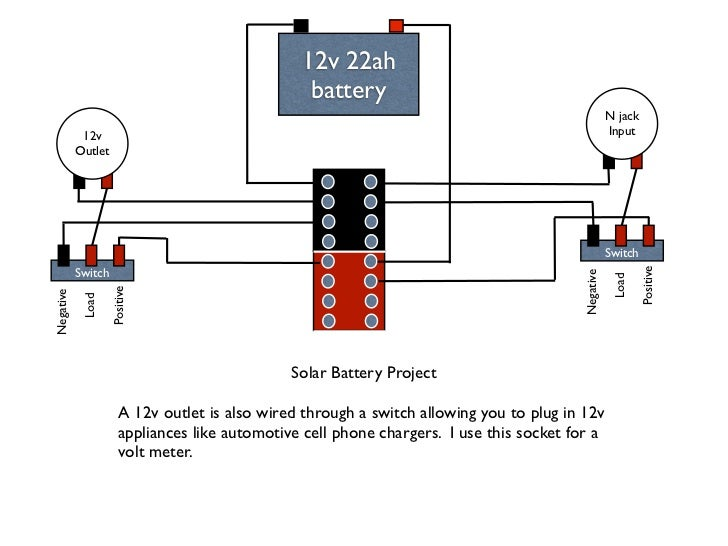 solar box wiring diagram solar battery bank wiring diagram 12v 22ah battery n jack 12v input outlet switch switch positive negative load positivenegative load solar battery project a 12v outlet is also wired through