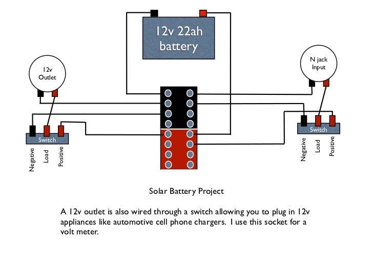 solar box wiring diagram rh slideshare net 12v car socket wiring diagram 12v car socket wiring diagram