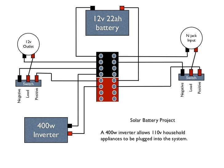 solar box wiring diagram 12v