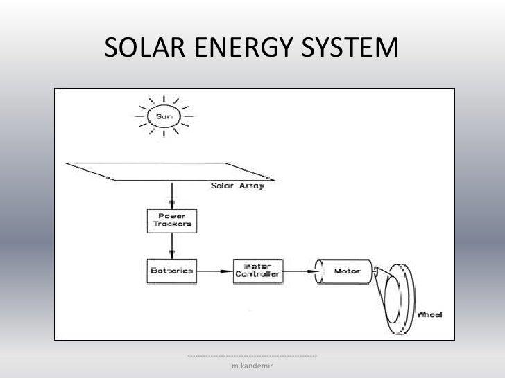 solar car rh slideshare net