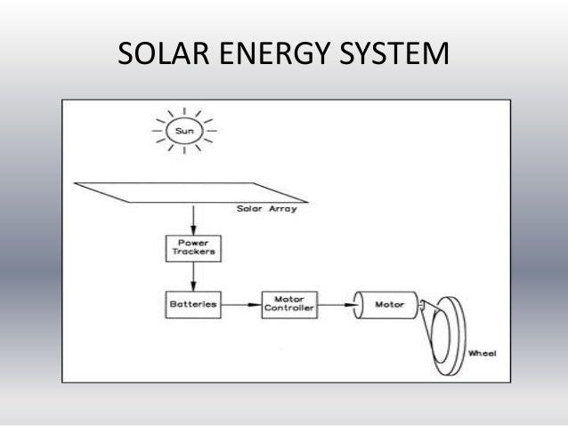 Solar Car Presentation