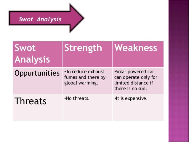 swot analysis of energizer battery Swot analysis-a detailed analysis of the company's strengths, weakness, opportunities and threats company history-progression of key events associated with the company major products and services-a list of major products, services and brands of the company.