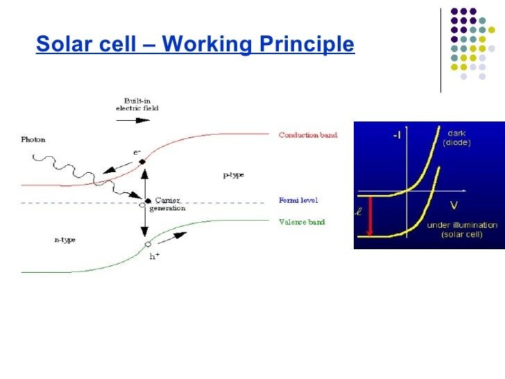 Solar cell solar cell working principle sciox Choice Image