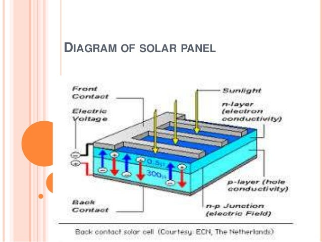 Solar cell 4 diagram of solar panel ccuart Images