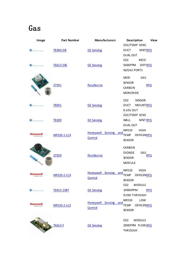 Gas -Sensors, Transducers - componentship com