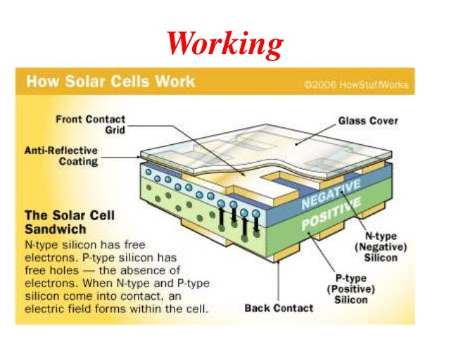 Solar Cells Or Photo Voltoic Cells
