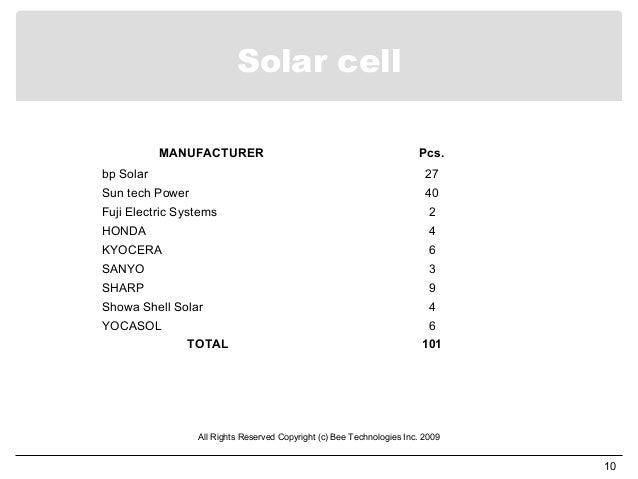 solar cell spice model