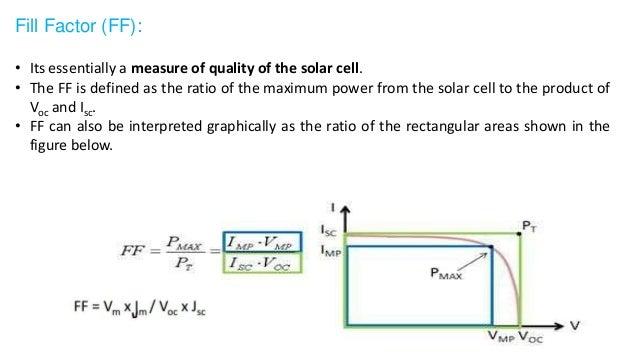 Solar Cell Technology Kartheek Rp