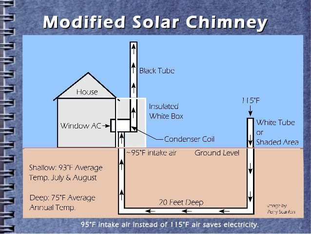 Image Result For Heat Pump System Cost